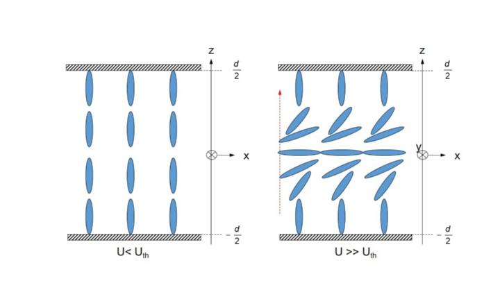 VA-Zelle (schematisch) (c)